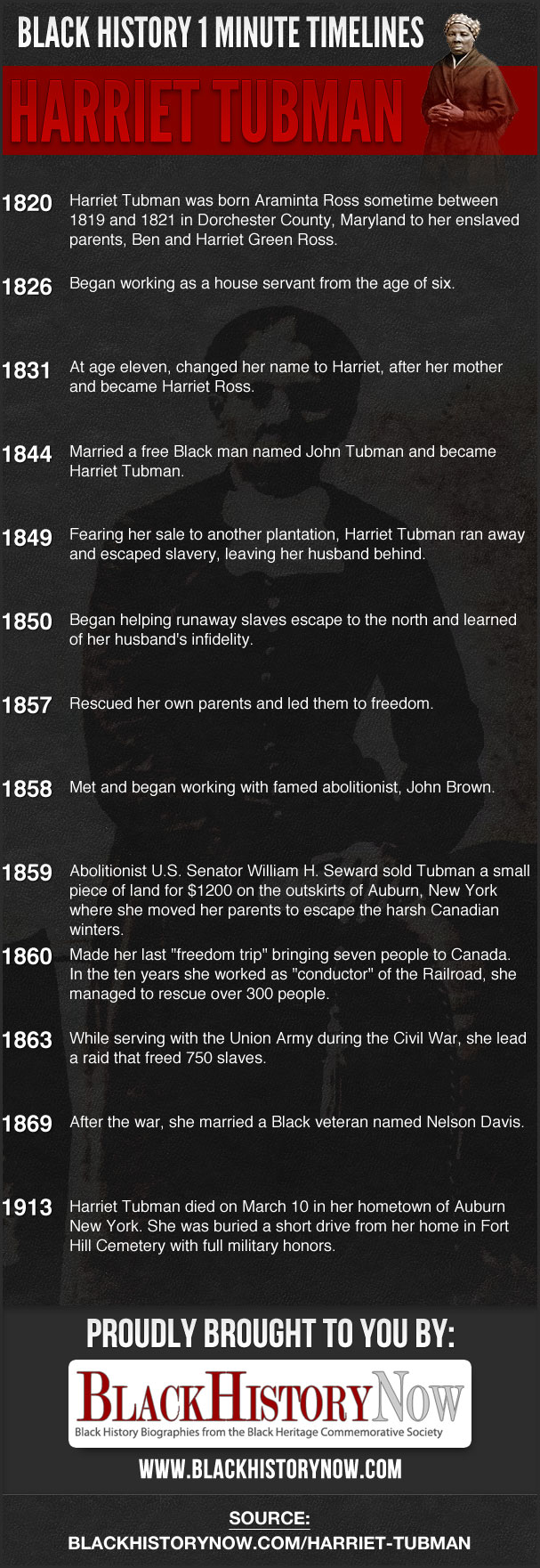 harriet tubman infographic Harriet Tubman